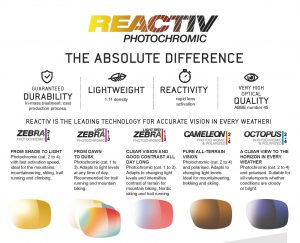 reactiv-lenses